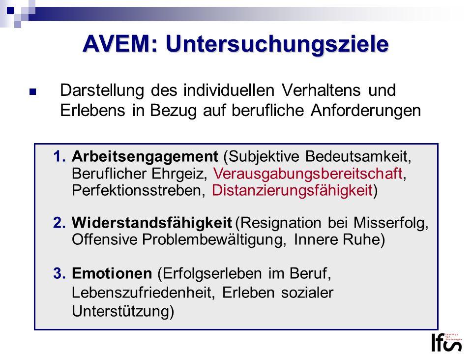 AVEM: Untersuchungsziele Darstellung des individuellen Verhaltens und Erlebens in Bezug auf berufliche Anforderungen 1.Arbeitsengagement (Subjektive B