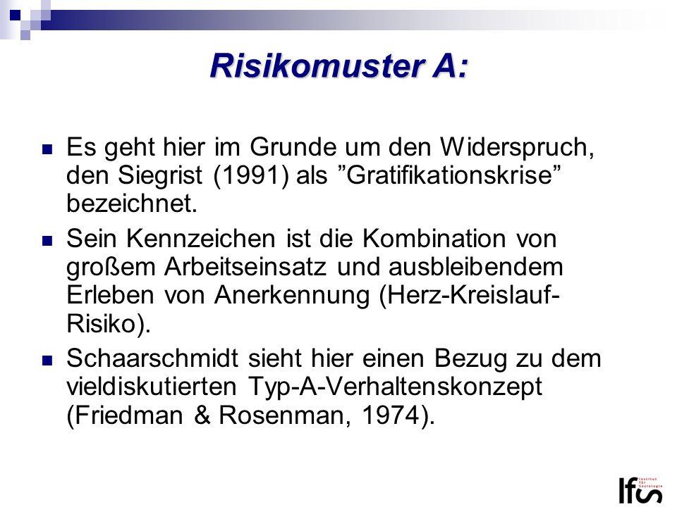 Risikomuster A: Es geht hier im Grunde um den Widerspruch, den Siegrist (1991) als Gratifikationskrise bezeichnet. Sein Kennzeichen ist die Kombinatio