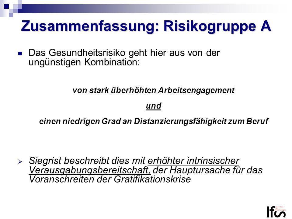 Zusammenfassung: Risikogruppe A Das Gesundheitsrisiko geht hier aus von der ungünstigen Kombination: von stark überhöhten Arbeitsengagement und einen