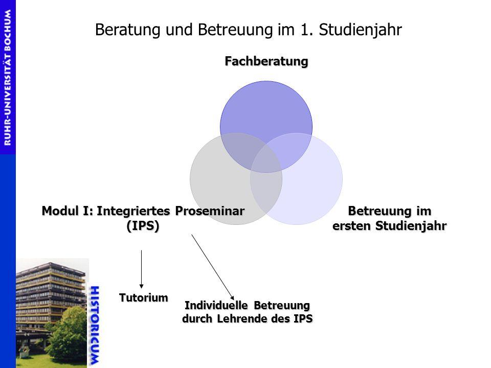 Fachberatung Betreuung im ersten Studienjahr Modul I: Integriertes Proseminar (IPS) Tutorium Individuelle Betreuung durch Lehrende des IPS Beratung un
