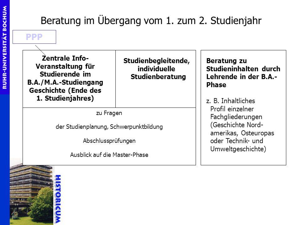 Beratung im Übergang vom 1. zum 2. Studienjahr Beratung zu Studieninhalten durch Lehrende in der B.A.- Phase z. B. Inhaltliches Profil einzelner Fachg