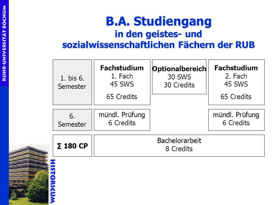 B.A. Studiengang in den geistes- und sozialwissenschaftlichen Fächern der RUB 1. bis 6. Semester Fachstudium 1. Fach 45 SWS 65 Credits Optionalbereich