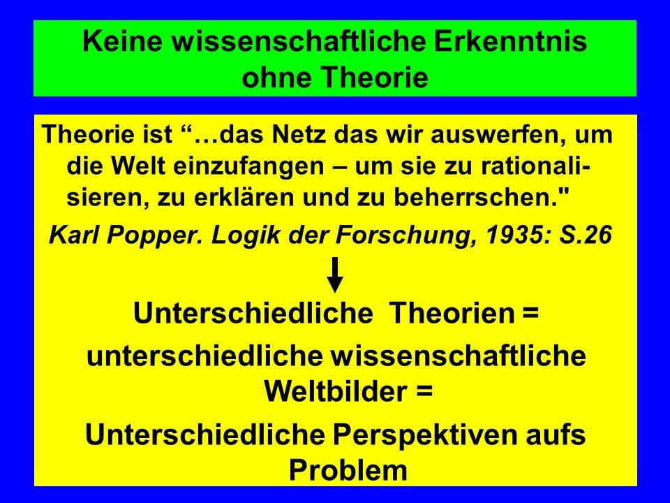 Keine wissenschaftliche Erkenntnis ohne Theorie Theorie ist …das Netz das wir auswerfen, um die Welt einzufangen – um sie zu rationali- sieren, zu erklären und zu beherrschen. Karl Popper.
