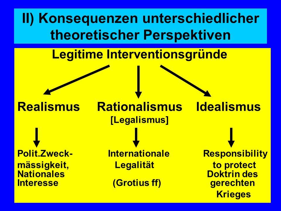 II) Konsequenzen unterschiedlicher theoretischer Perspektiven Legitime Interventionsgründe Realismus Rationalismus Idealismus [Legalismus] Polit.Zweck- Internationale Responsibility mässigkeit, Legalität to protect Nationales Doktrin des Interesse (Grotius ff) gerechten Krieges