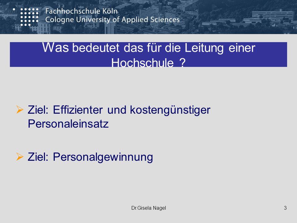 Dr.Gisela Nagel4 Welche Gestaltungsmöglichkeiten gibt es (1).
