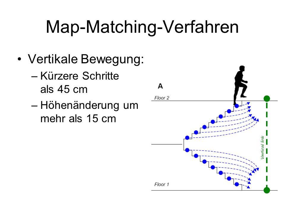 Map-Matching-Verfahren Vertikale Bewegung: –Kürzere Schritte als 45 cm –Höhenänderung um mehr als 15 cm