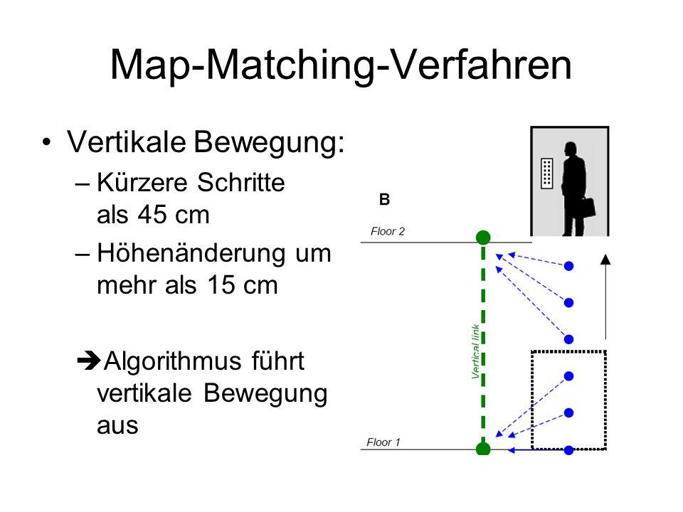 Map-Matching-Verfahren Vertikale Bewegung: –Kürzere Schritte als 45 cm –Höhenänderung um mehr als 15 cm Algorithmus führt vertikale Bewegung aus