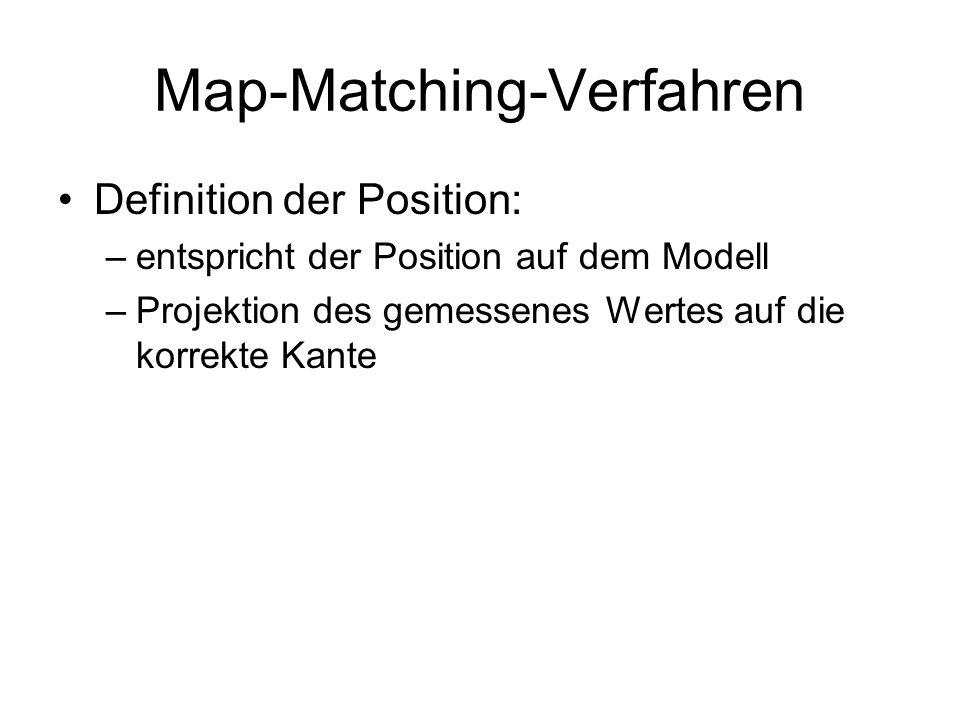 Map-Matching-Verfahren Definition der Position: –entspricht der Position auf dem Modell –Projektion des gemessenes Wertes auf die korrekte Kante
