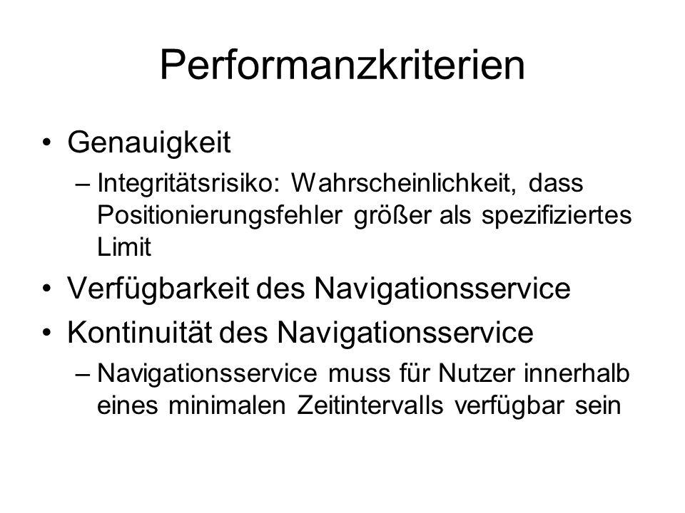 Performanzkriterien Genauigkeit –Integritätsrisiko: Wahrscheinlichkeit, dass Positionierungsfehler größer als spezifiziertes Limit Verfügbarkeit des Navigationsservice Kontinuität des Navigationsservice –Navigationsservice muss für Nutzer innerhalb eines minimalen Zeitintervalls verfügbar sein