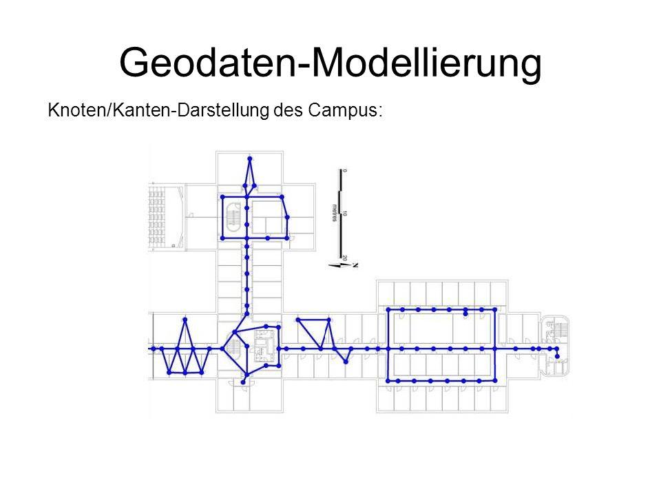 Geodaten-Modellierung Knoten/Kanten-Darstellung des Campus: