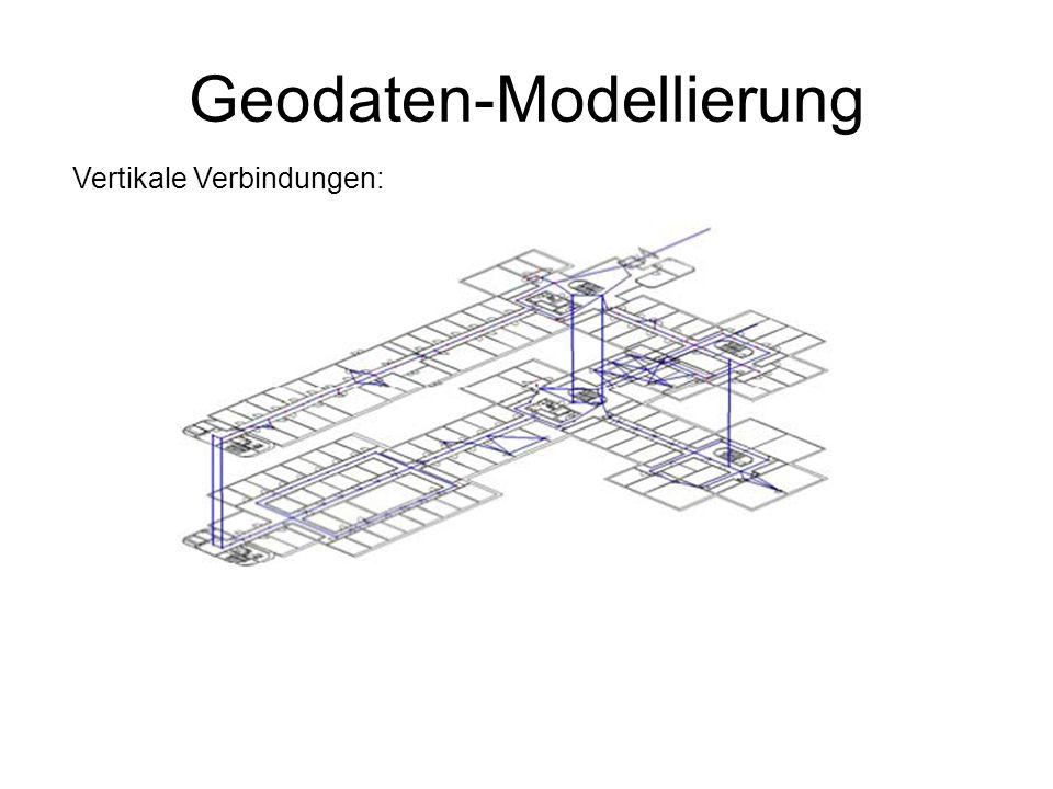 Geodaten-Modellierung Vertikale Verbindungen: