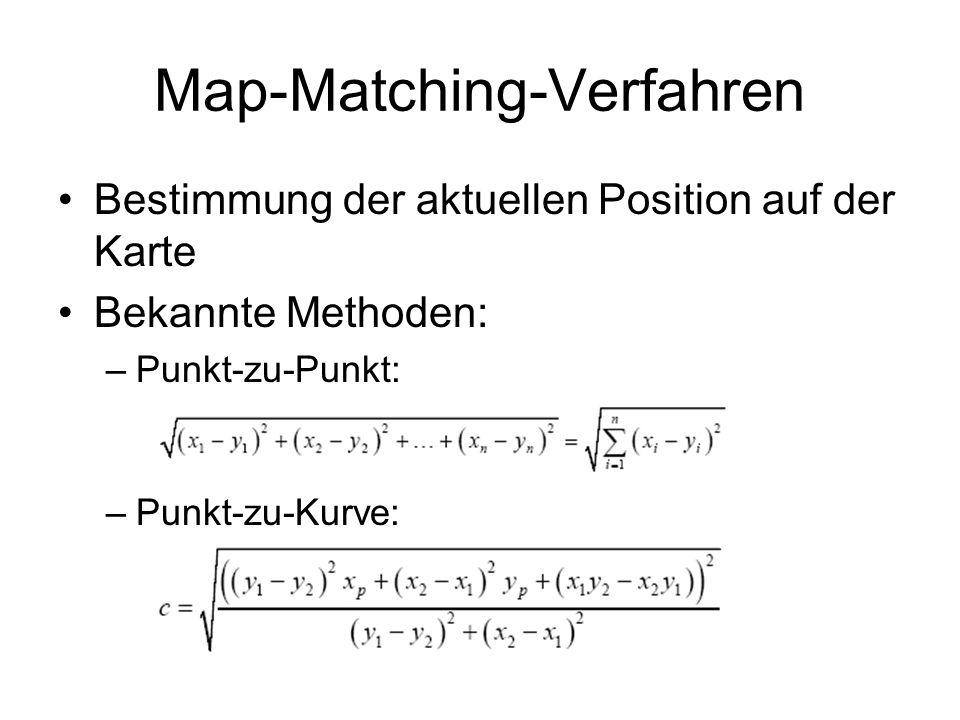 Map-Matching-Verfahren Bestimmung der aktuellen Position auf der Karte Bekannte Methoden: –Punkt-zu-Punkt: –Punkt-zu-Kurve: