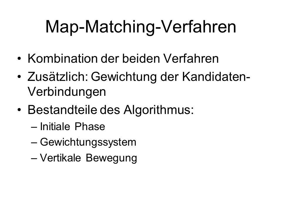 Map-Matching-Verfahren Kombination der beiden Verfahren Zusätzlich: Gewichtung der Kandidaten- Verbindungen Bestandteile des Algorithmus: –Initiale Phase –Gewichtungssystem –Vertikale Bewegung