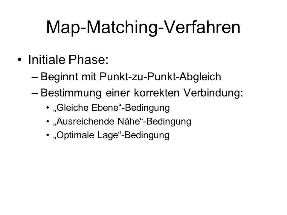 Map-Matching-Verfahren Initiale Phase: –Beginnt mit Punkt-zu-Punkt-Abgleich –Bestimmung einer korrekten Verbindung: Gleiche Ebene-Bedingung Ausreichende Nähe-Bedingung Optimale Lage-Bedingung