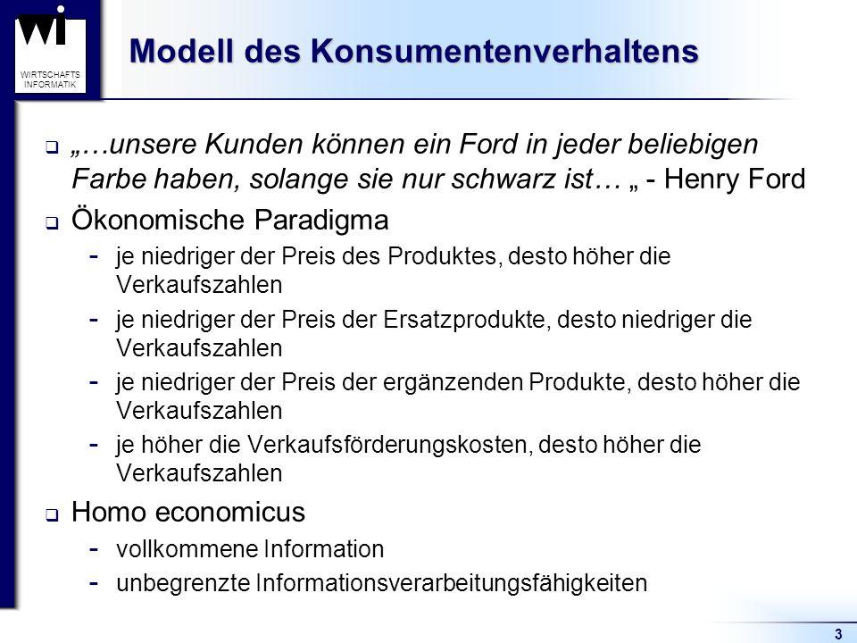 3 WIRTSCHAFTS INFORMATIK Modell des Konsumentenverhaltens …unsere Kunden können ein Ford in jeder beliebigen Farbe haben, solange sie nur schwarz ist…