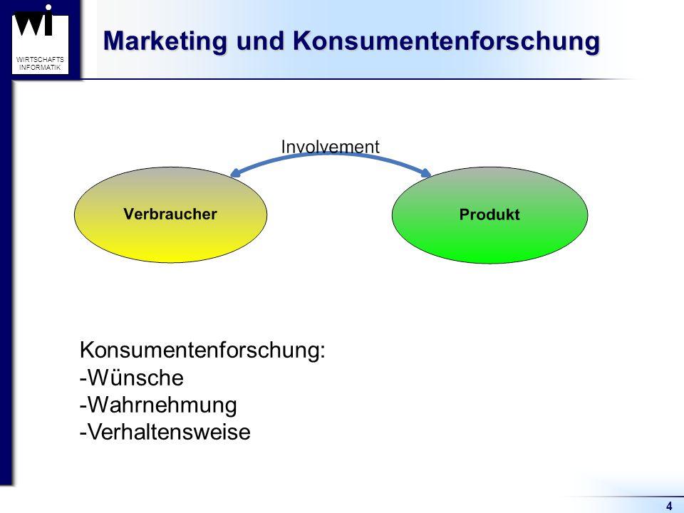 4 WIRTSCHAFTS INFORMATIK Marketing und Konsumentenforschung Konsumentenforschung: -Wünsche -Wahrnehmung -Verhaltensweise