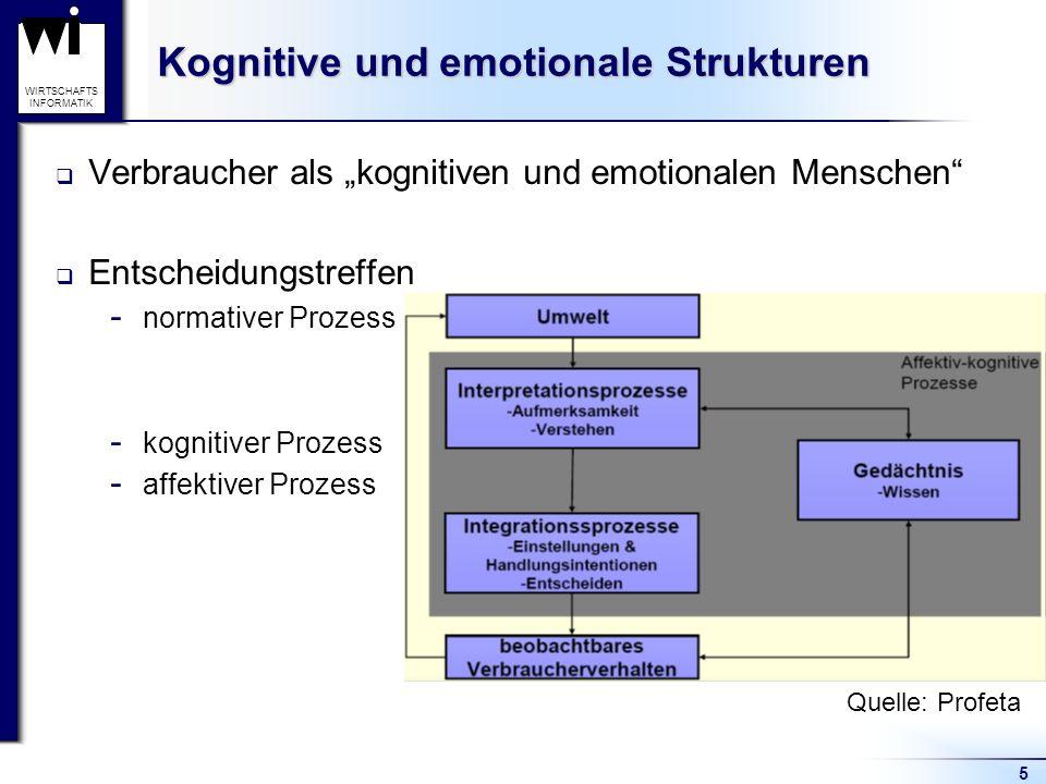 5 WIRTSCHAFTS INFORMATIK Kognitive und emotionale Strukturen Verbraucher als kognitiven und emotionalen Menschen Entscheidungstreffen  normativer Pro