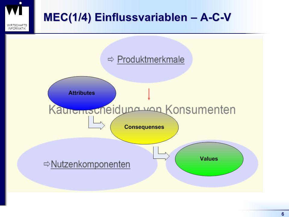 7 WIRTSCHAFTS INFORMATIK MEC(2/4) Beispiel Gutman(1982) Apfel  Produktattribute konkret (grün, rot)  Produktattribute abstrakt (frisch, lecker)  funktionelle Konsequenzen (enthält mehr Vitamine)  psychologische Konsequenzen (ich fühle mich besser)  persönliche Werte (Wohlbefinden)