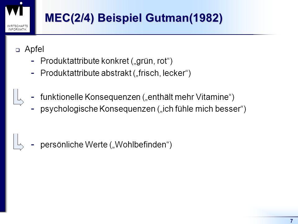 7 WIRTSCHAFTS INFORMATIK MEC(2/4) Beispiel Gutman(1982) Apfel  Produktattribute konkret (grün, rot)  Produktattribute abstrakt (frisch, lecker)  fu