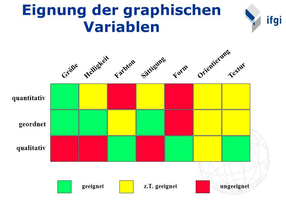 Eignung der graphischen Variablen Größe quantitativ geordnet Helligkeit Farbton Sättigung Orientierung Form Textur qualitativ geeignetungeeignetz.T. g