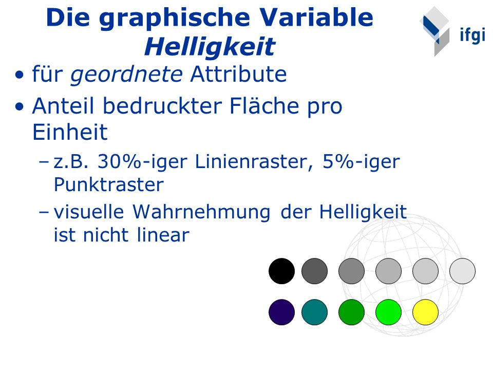 für geordnete Attribute Anteil bedruckter Fläche pro Einheit –z.B. 30%-iger Linienraster, 5%-iger Punktraster –visuelle Wahrnehmung der Helligkeit ist