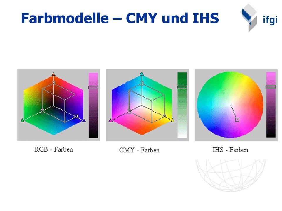 Anzahl der Farben aus dem Farbspektrum