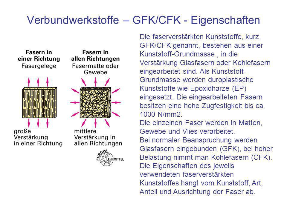 Verbundwerkstoffe – GFK/CFK - Eigenschaften Die faserverstärkten Kunststoffe, kurz GFK/CFK genannt, bestehen aus einer Kunststoff-Grundmasse, in die V