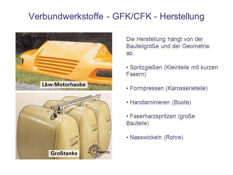 Verbundwerkstoffe - GFK/CFK - Herstellung Die Herstellung hängt von der Bauteilgröße und der Geometrie ab. Spritzgießen (Kleinteile mit kurzen Fasern)