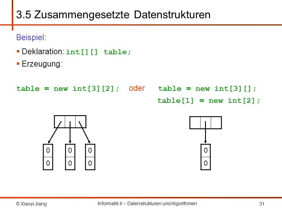 © Xiaoyi Jiang Informatik II – Datenstrukturen und Algorithmen 31 3.5 Zusammengesetzte Datenstrukturen Beispiel: Deklaration: int[][] table; Erzeugung: table = new int[3][2]; oder table = new int[3][]; table[1] = new int[2]; 0 0 0 0 0 0 0 0