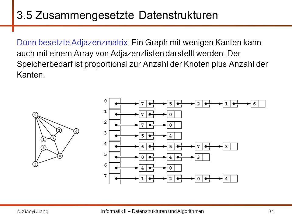 © Xiaoyi Jiang Informatik II – Datenstrukturen und Algorithmen 34 3.5 Zusammengesetzte Datenstrukturen Dünn besetzte Adjazenzmatrix: Ein Graph mit wenigen Kanten kann auch mit einem Array von Adjazenzlisten darstellt werden.