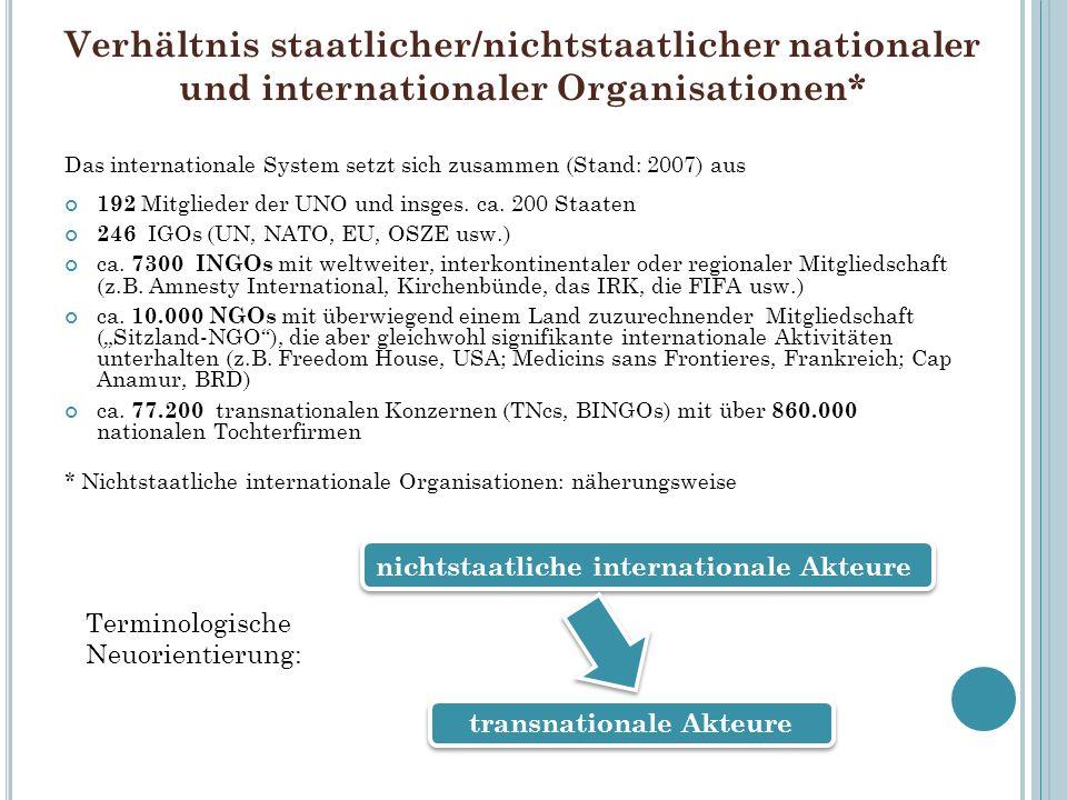 Verhältnis staatlicher/nichtstaatlicher nationaler und internationaler Organisationen* Das internationale System setzt sich zusammen (Stand: 2007) aus