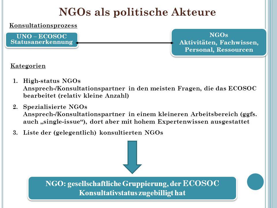 NGOs als politische Akteure Konsultationsprozess UNO – ECOSOC Statusanerkennung UNO – ECOSOC Statusanerkennung NGOs Aktivitäten, Fachwissen, Personal,