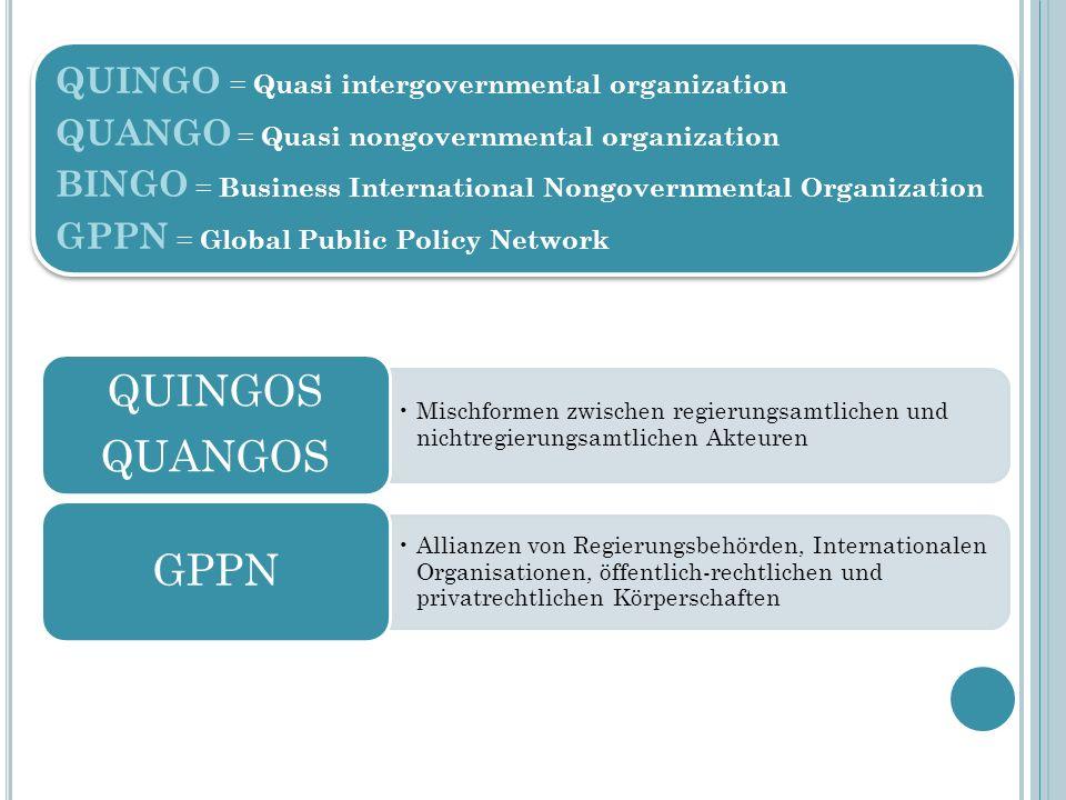 QUINGO = Quasi intergovernmental organization QUANGO = Quasi nongovernmental organization BINGO = Business International Nongovernmental Organization