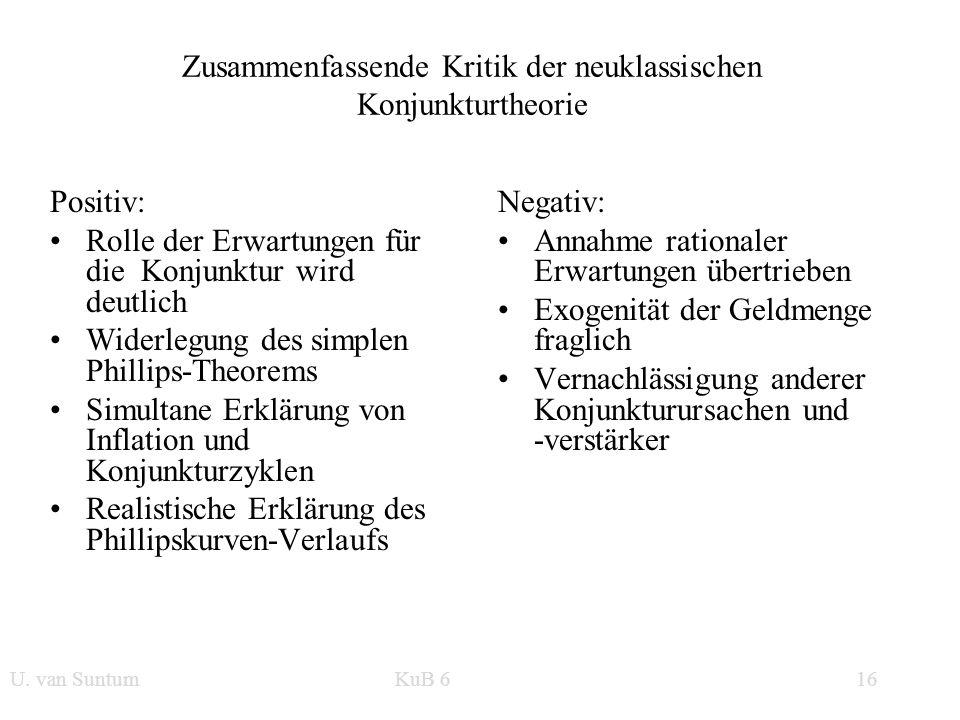WS 2006/07 16 U. van SuntumKonjunktur und Beschäftigung Zusammenfassende Kritik der neuklassischen Konjunkturtheorie Positiv: Rolle der Erwartungen fü