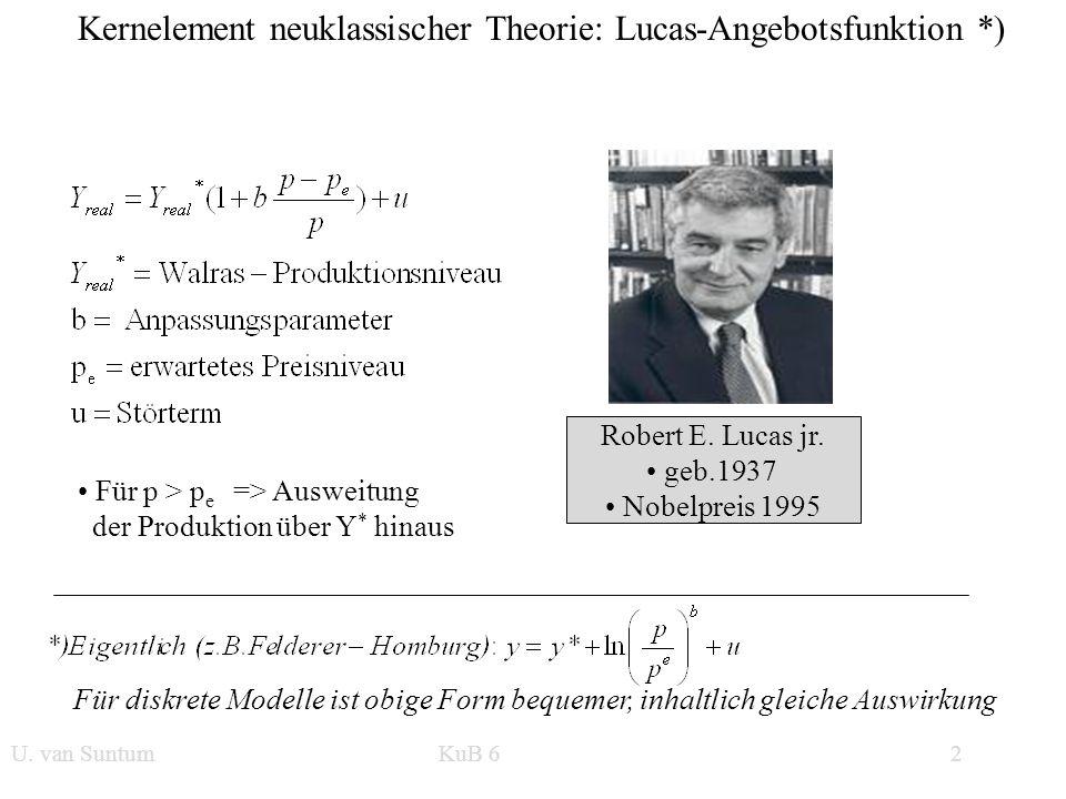 WS 2006/07 2 U. van SuntumKonjunktur und Beschäftigung Kernelement neuklassischer Theorie: Lucas-Angebotsfunktion *) Für p > p e => Ausweitung der Pro