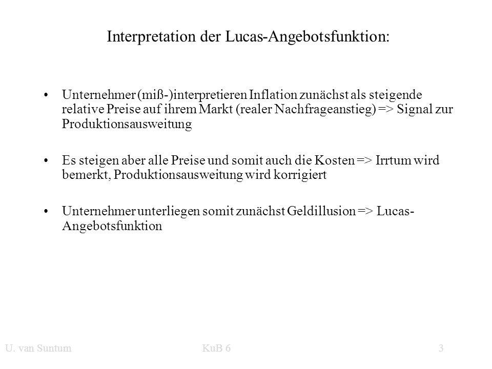 WS 2006/07 3 U. van SuntumKonjunktur und Beschäftigung Interpretation der Lucas-Angebotsfunktion: Unternehmer (miß-)interpretieren Inflation zunächst