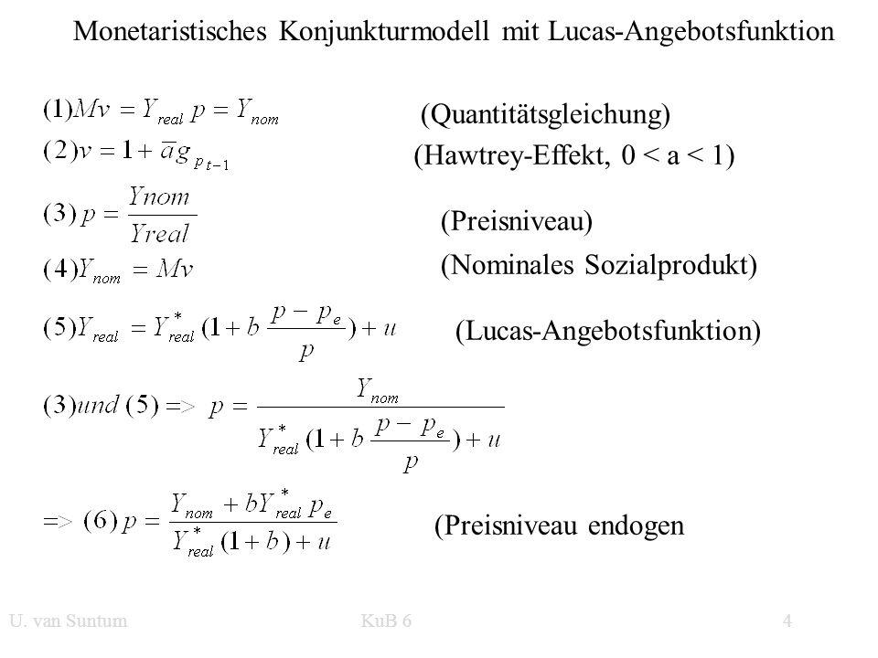 WS 2006/07 4 U. van SuntumKonjunktur und Beschäftigung Monetaristisches Konjunkturmodell mit Lucas-Angebotsfunktion (Quantitätsgleichung) (Hawtrey-Eff