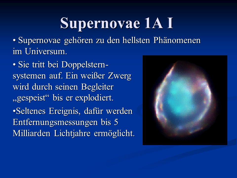 Supernovae 1A I Supernovae gehören zu den hellsten Phänomenen im Universum. Supernovae gehören zu den hellsten Phänomenen im Universum. Sie tritt bei