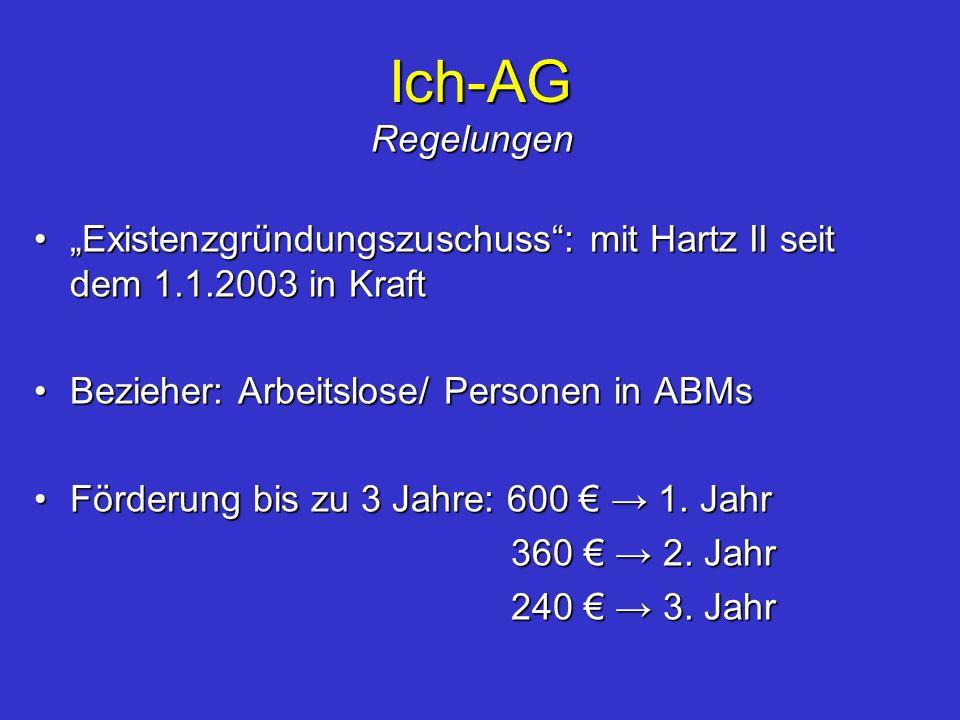 Ich-AG Regelungen Existenzgründungszuschuss: mit Hartz II seit dem 1.1.2003 in KraftExistenzgründungszuschuss: mit Hartz II seit dem 1.1.2003 in Kraft