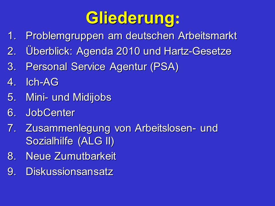 Gliederung Gliederung : 1.Problemgruppen am deutschen Arbeitsmarkt 2.Überblick: Agenda 2010 und Hartz-Gesetze 3.Personal Service Agentur (PSA) 4.Ich-A