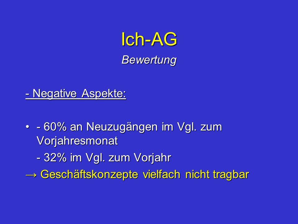 Ich-AG Bewertung - Negative Aspekte: - 60% an Neuzugängen im Vgl. zum Vorjahresmonat- 60% an Neuzugängen im Vgl. zum Vorjahresmonat - 32% im Vgl. zum