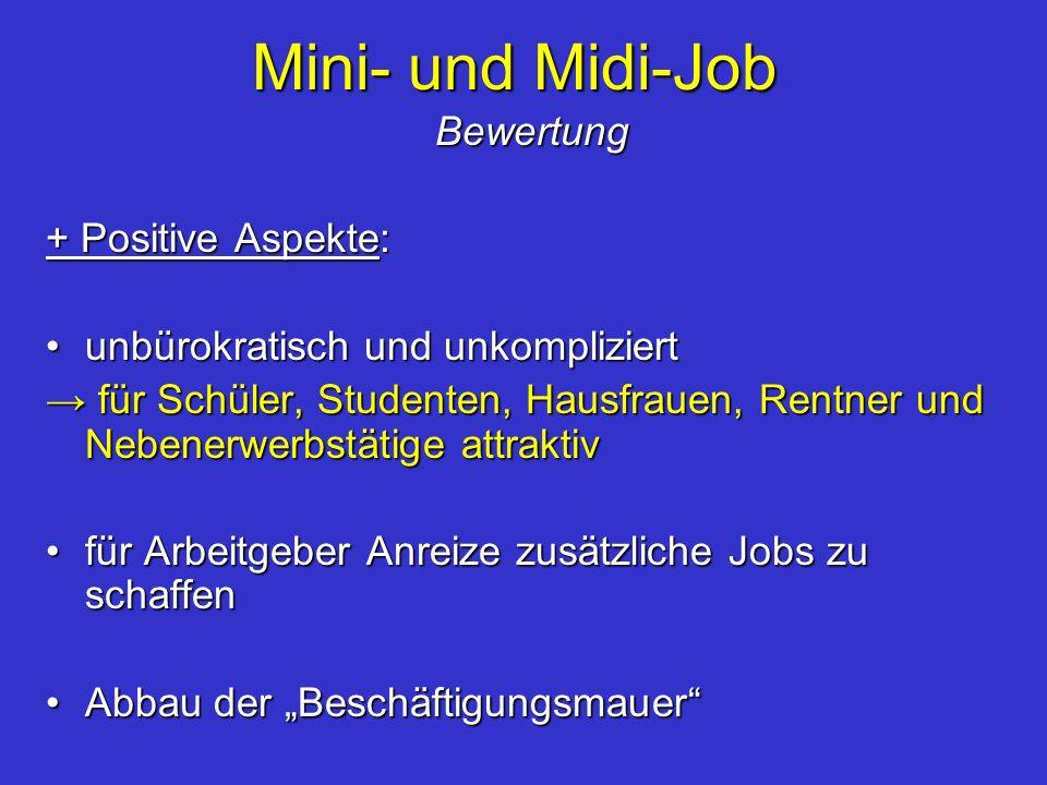 Mini- und Midi-Job Bewertung + Positive Aspekte: unbürokratisch und unkompliziertunbürokratisch und unkompliziert für Schüler, Studenten, Hausfrauen,
