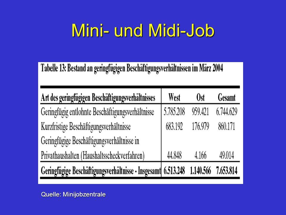 Mini- und Midi-Job Quelle: Minijobzentrale