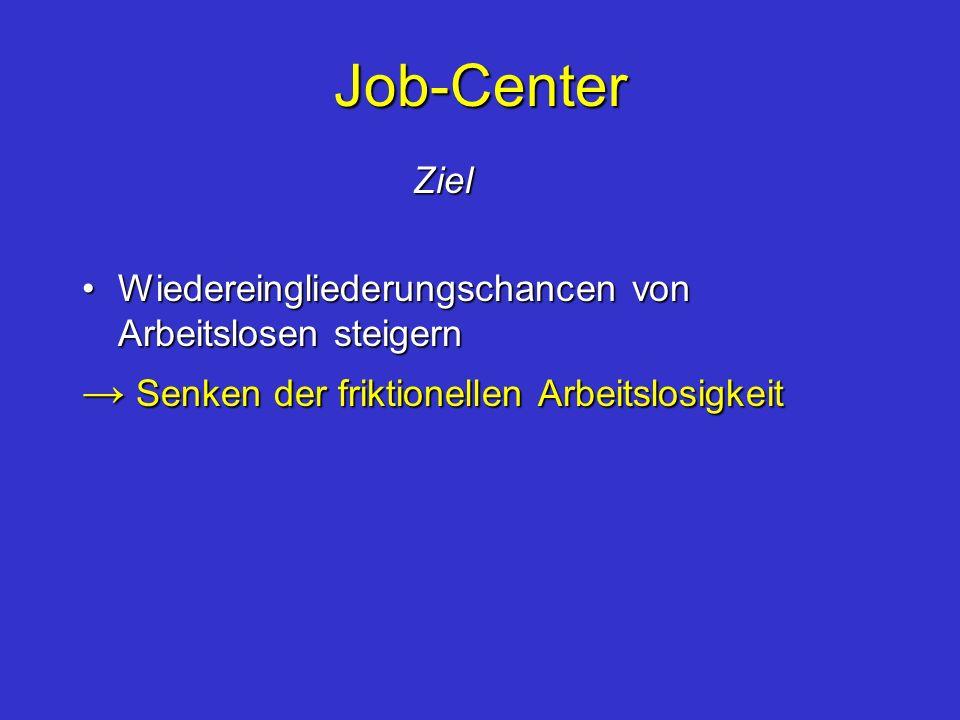 Job-Center Ziel Ziel Wiedereingliederungschancen von Arbeitslosen steigernWiedereingliederungschancen von Arbeitslosen steigern Senken der friktionell