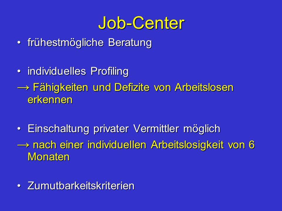Job-Center frühestmögliche Beratungfrühestmögliche Beratung individuelles Profilingindividuelles Profiling Fähigkeiten und Defizite von Arbeitslosen e