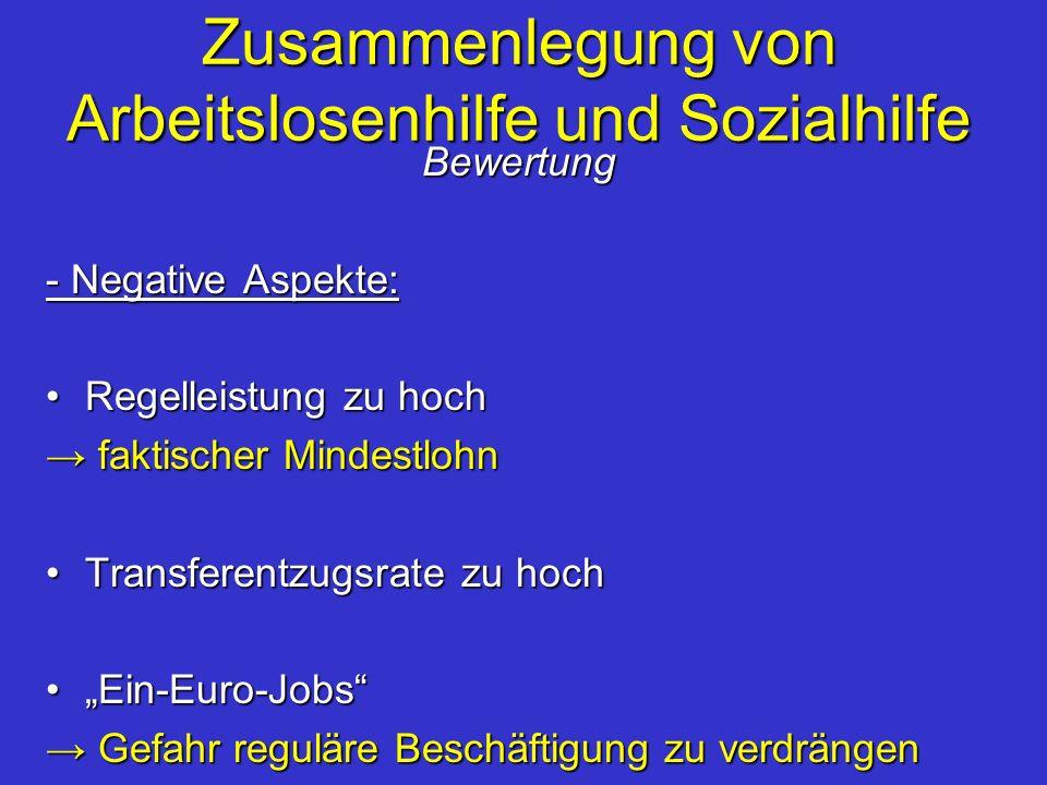 Zusammenlegung von Arbeitslosenhilfe und Sozialhilfe Bewertung - Negative Aspekte: Regelleistung zu hochRegelleistung zu hoch faktischer Mindestlohn f