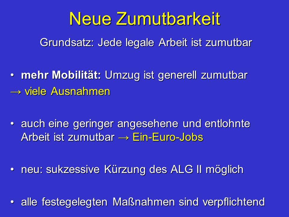 Neue Zumutbarkeit Grundsatz: Jede legale Arbeit ist zumutbar mehr Mobilität: Umzug ist generell zumutbarmehr Mobilität: Umzug ist generell zumutbar vi