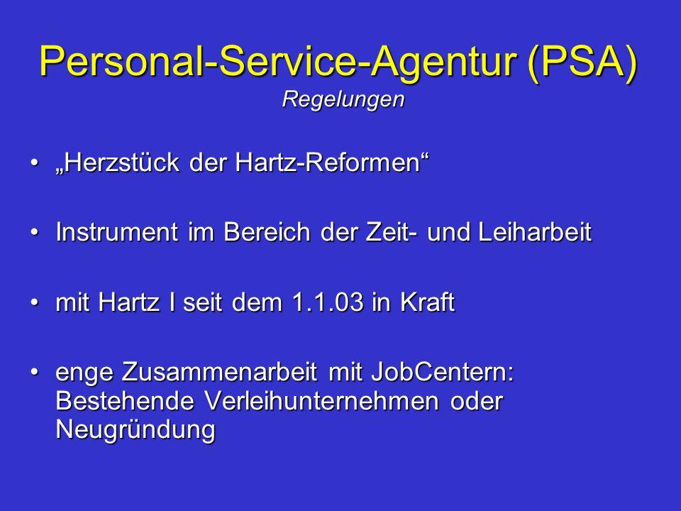 Personal-Service-Agentur (PSA) Regelungen Herzstück der Hartz-ReformenHerzstück der Hartz-Reformen Instrument im Bereich der Zeit- und LeiharbeitInstr
