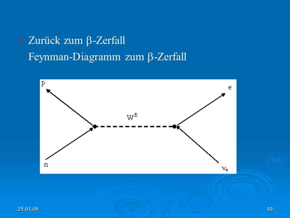 25.01.0510 Zurück zum -Zerfall Feynman-Diagramm zum -Zerfall