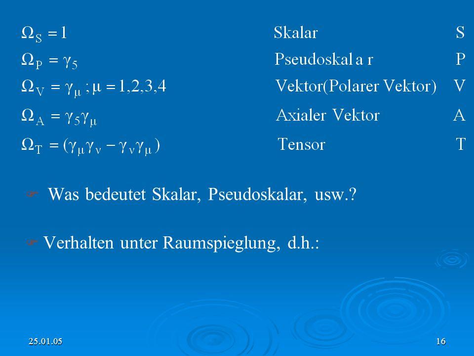 25.01.0516 Was bedeutet Skalar, Pseudoskalar, usw.? Verhalten unter Raumspieglung, d.h.: